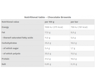 Crunchy One Protein Bar - crispy protein bar with delicious chocolate coating in three flavours | Best Body