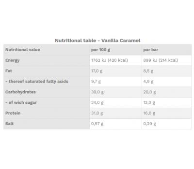 Crunchy One Vanilla Caramel  - knapperige eiwitreep met heerlijk laagje chocolade in 3 verschillende smaken | Best Body