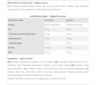 Best Body Protein Block Yoghurt Lemon