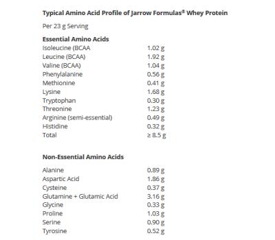 aminozuurprofiel